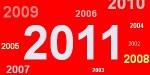 Brilliant Classics Jahresrückblick 2011